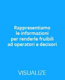visualize2